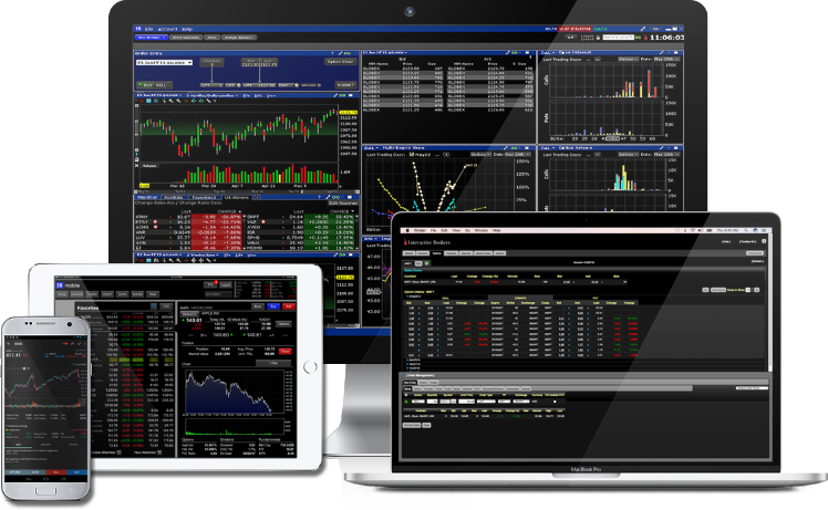 Capital 19 Global Financial Trading Experts Services Trader Workstation
